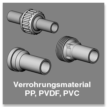 Verrohrungsmaterial PP, PVDF, PVC